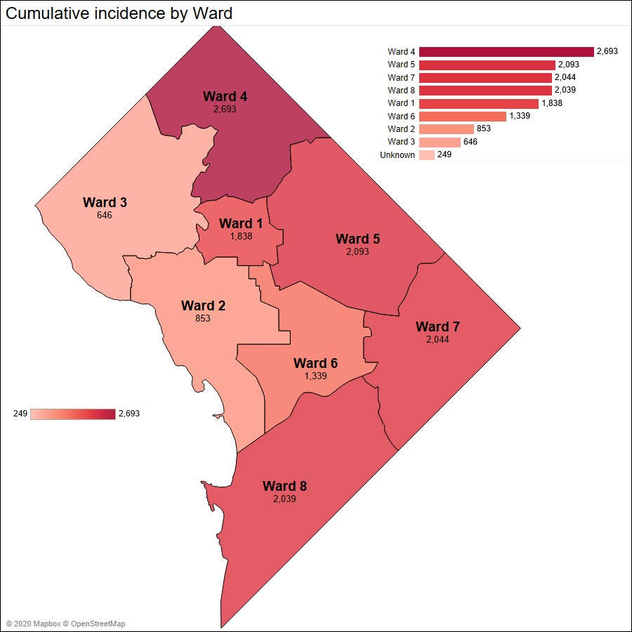 Cumulative incidence by Ward
