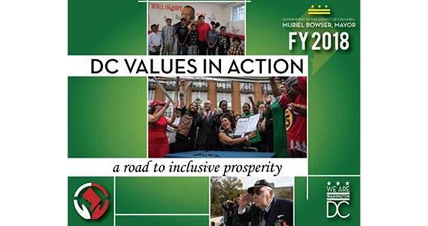 DC Values